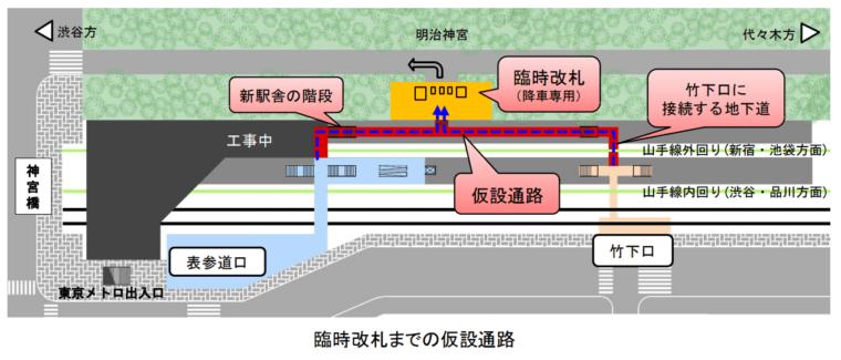 原宿駅臨時口
